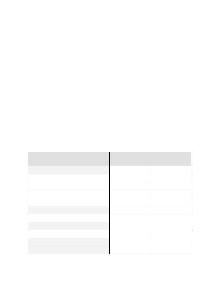 pip structural design criteria pdf