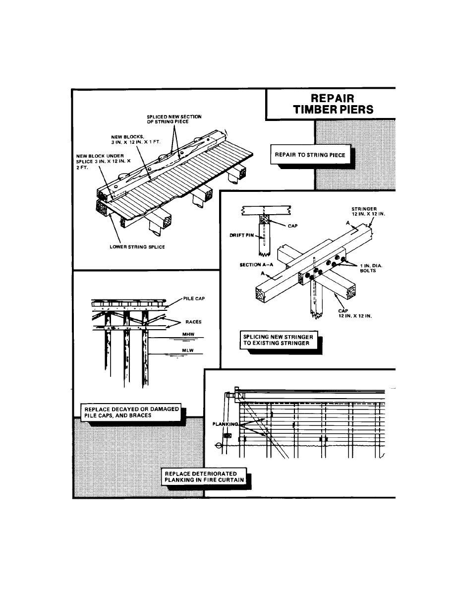 Likewise Bmw E36 Drift Car Furthermore Bmw E46 Wiring Diagrams