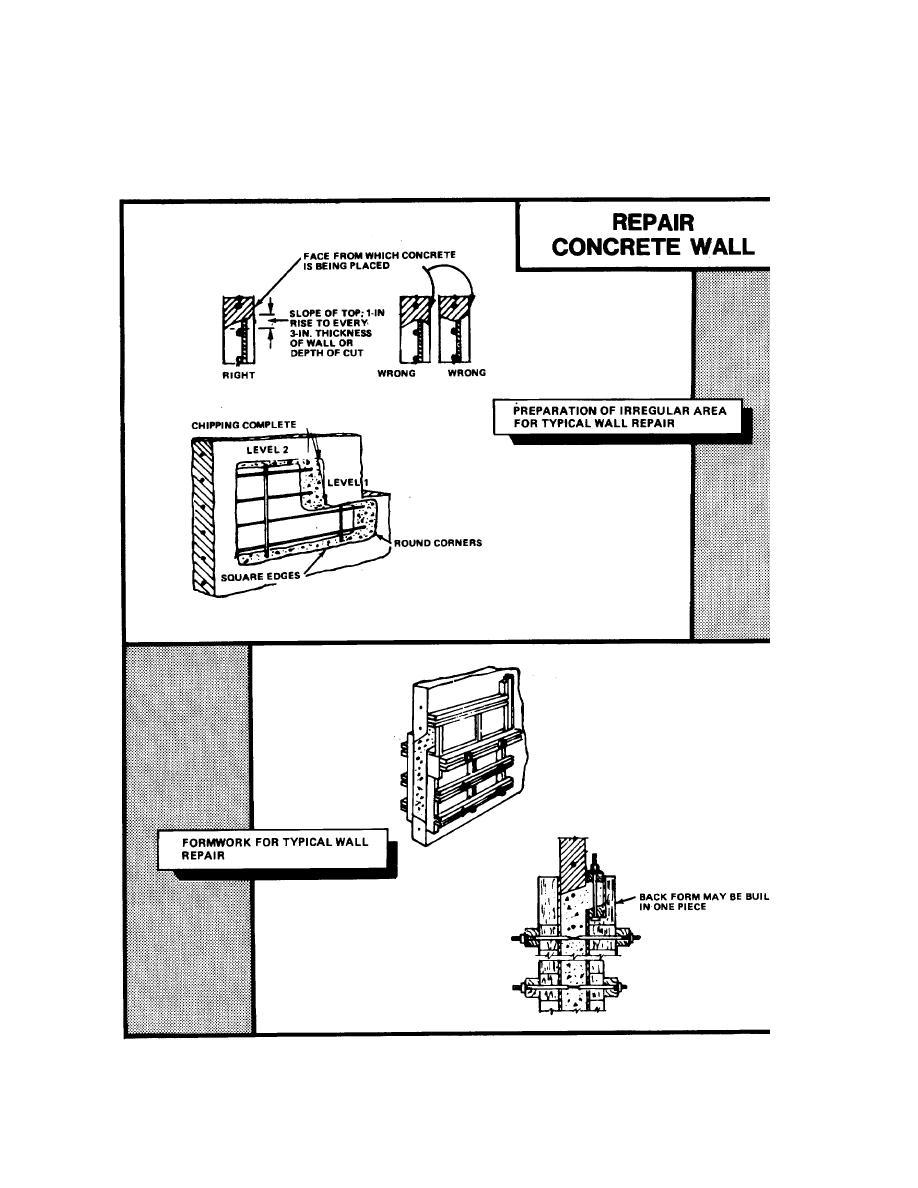 Concrete Repair: Ufc Concrete Repair