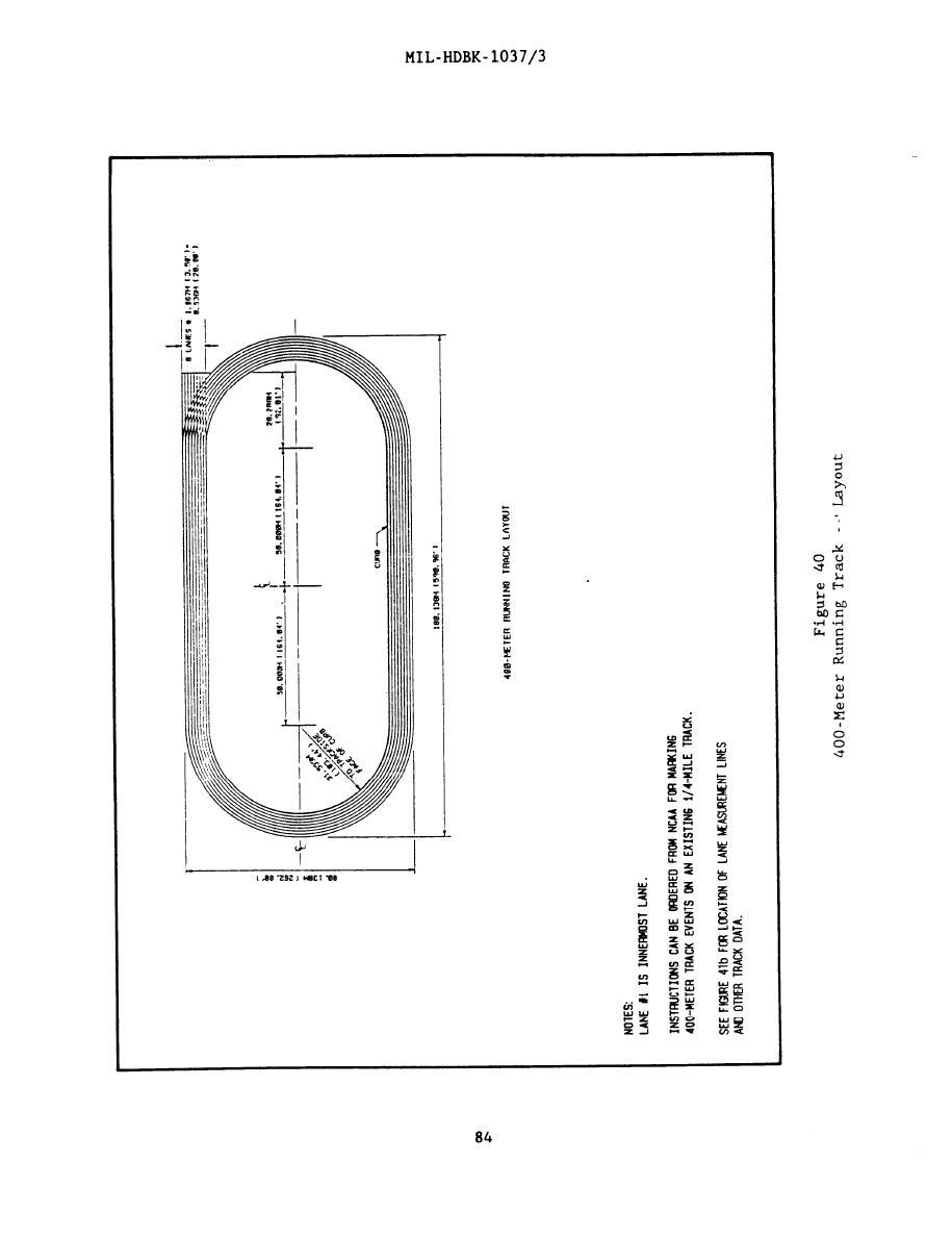 Figure 40  400-meter Running Track -