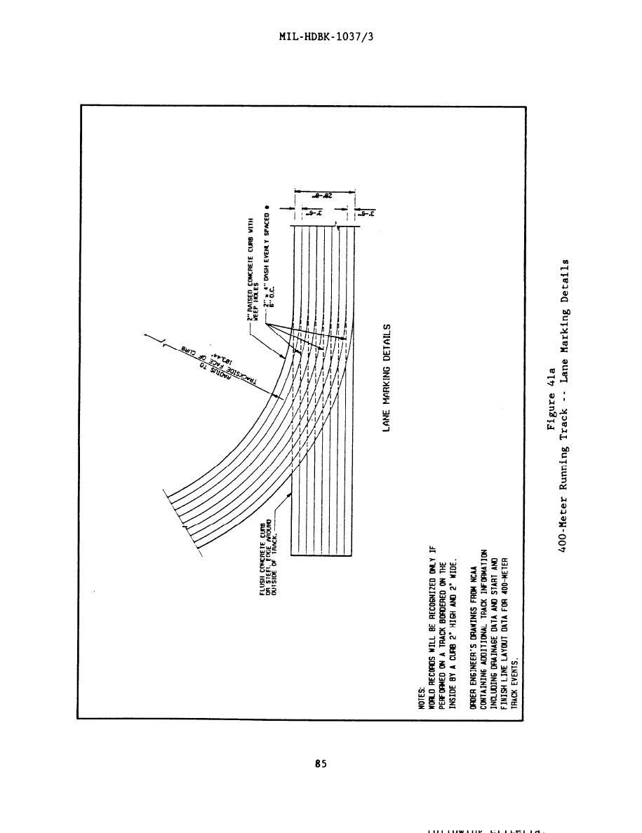 Figure 41a  400-meter Running Track -